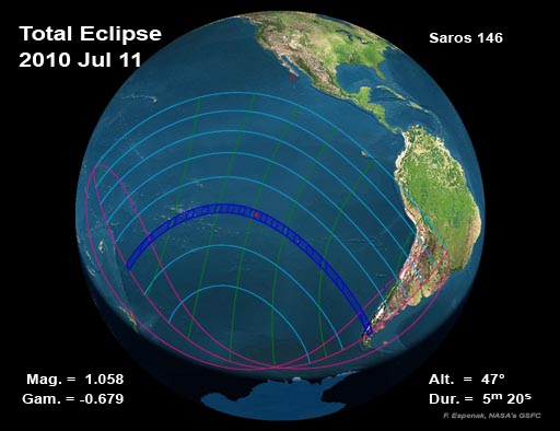 2010 Total Solar Eclipse Global Map