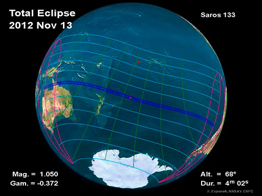 2012 Nov 13 Eclipse